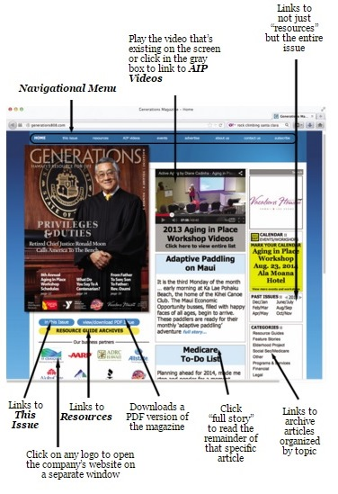 Generations Magazine- Welcome to the Generations808.com- Image 02