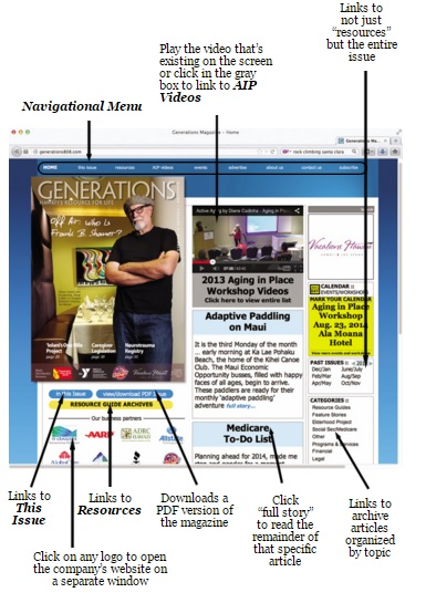 Generations Magazine- Welcome to the Generations808.com1- Image 01