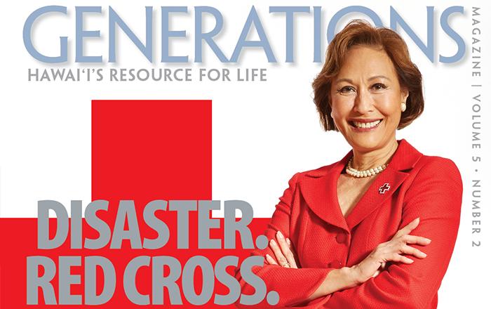April – May 2015